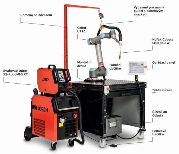 Obsah Lorch Cobot Welding Package