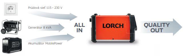 technologia-all-in-lorch-micor-tig-200